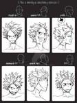 Natsu consistency exercise