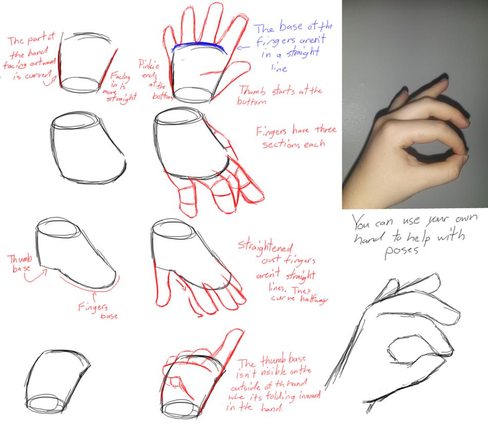 drawing hands tutorial by heyjay177 on deviantart