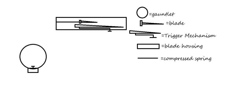 hidden blade blueprint by wolfpup316 on deviantart