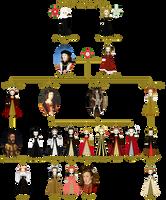 Tudor Girls - Family Three by marasop