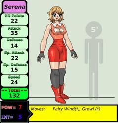 Serena 2 by babermirza
