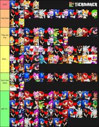 Sonic Couples Tier List