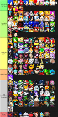 Sonic Characters Tier List