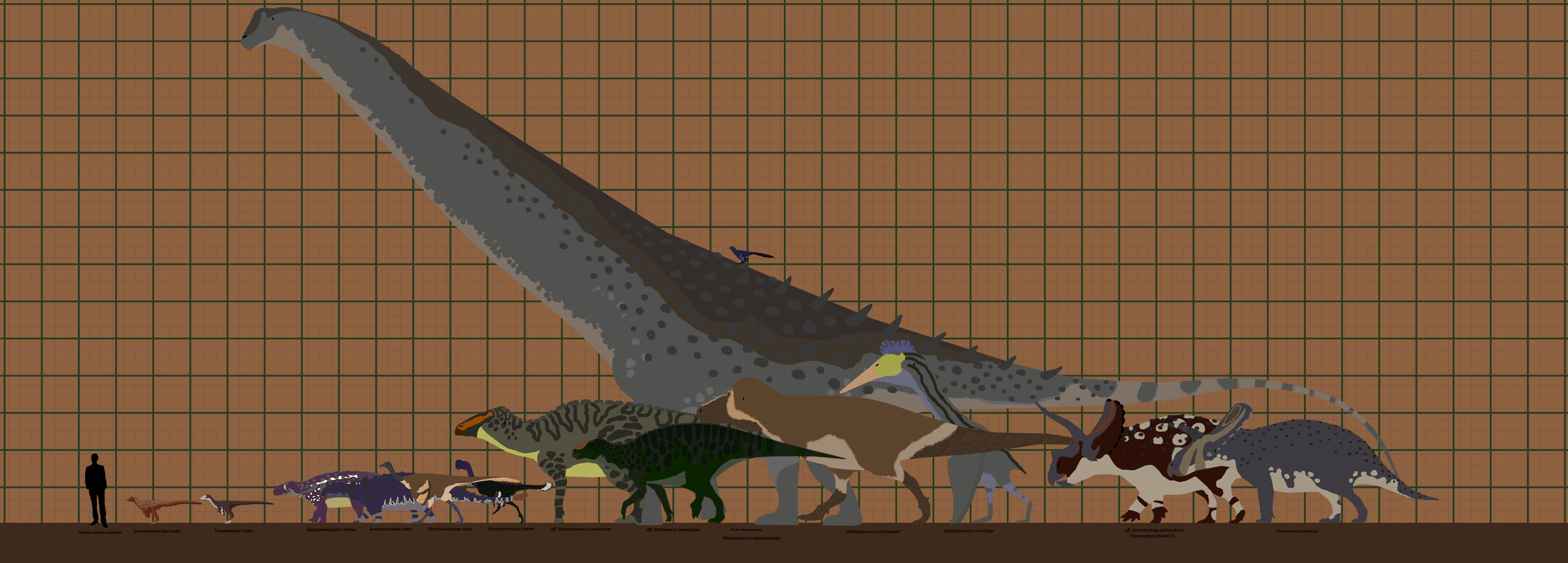 Dinosaur Size Charts Eye_of_the_alamo_by_randomdinos-da8o132