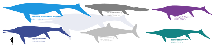 Leviathans Mk.II by randomdinos