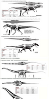 Various GDIs for assorted dinosaur taxa