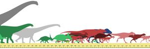 Some non-avian dinosaur speed estimates