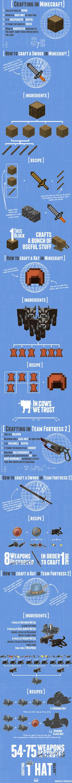 Minecraft vs Team Fortress 2 by split-screen