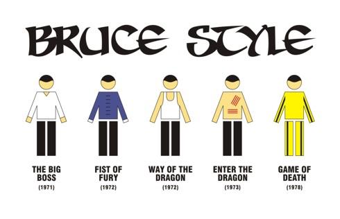 Bruce Style by redraspus