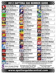 2012 Daytona 500 Number Guide