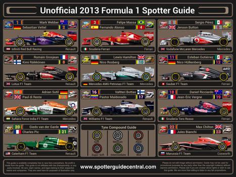 Formula 1 2013 Spotter Guide