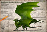 Gawain Reference Sheet by Farphyni