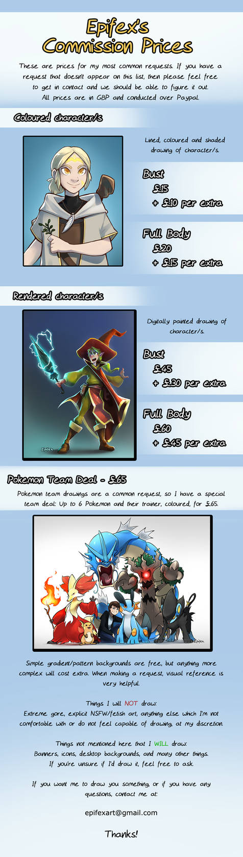 Commissions- Closed