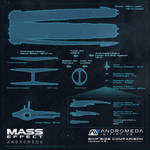 Mass Effect Andromeda - Starship Size Comparison