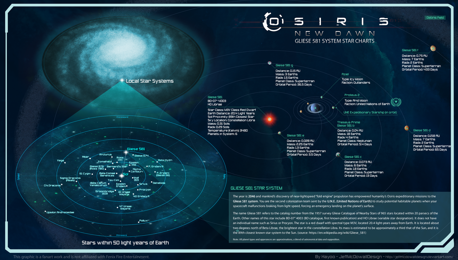 gliese 581 system map -#main