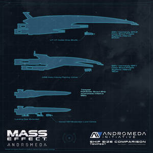 Mass Effect Andromeda - Tempest Size Comparison