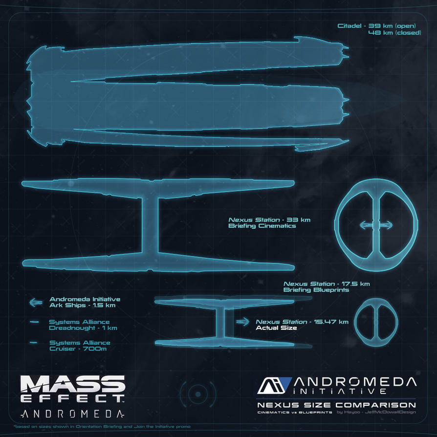 Mass effect andromeda nexus size comparison by mass effect andromeda nexus size comparison by jeffmcdowalldesign malvernweather Gallery