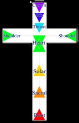 [Satanism] Anatomy of the Cross by Vovina-de-Micaloz