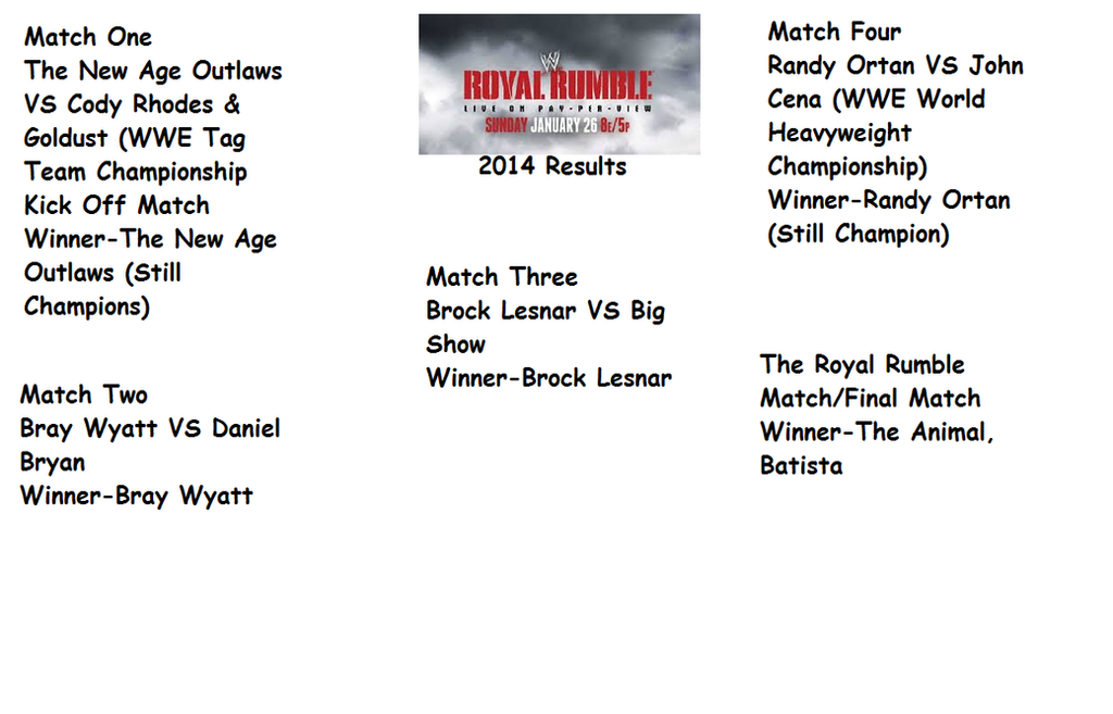 WWE Royal Rumble 2014 Results