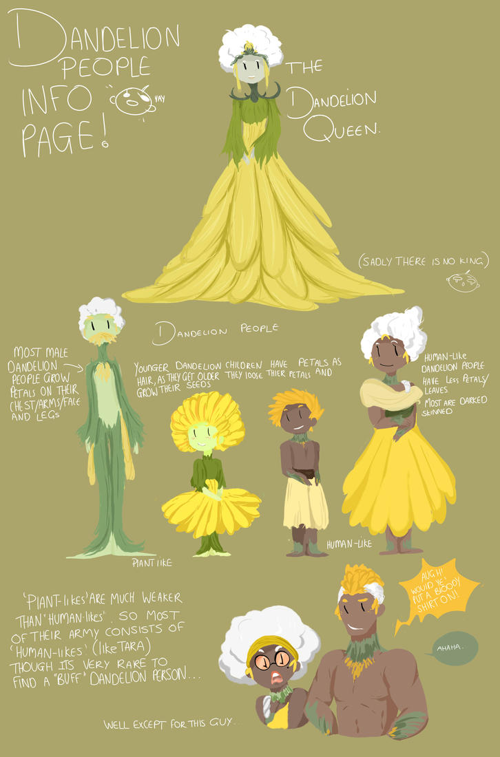 Dandelion People by Ask-the-CandleTwins