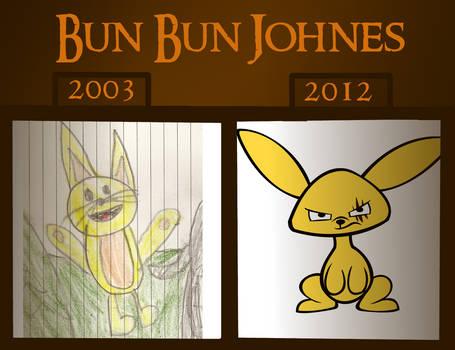 Comparison of Bun Bun Johnes