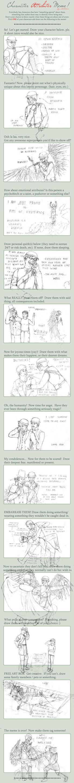 OC Attributes Meme: the Devil's Doctor by UnoSombrero