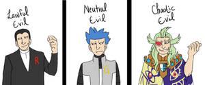 Pokemon Evils
