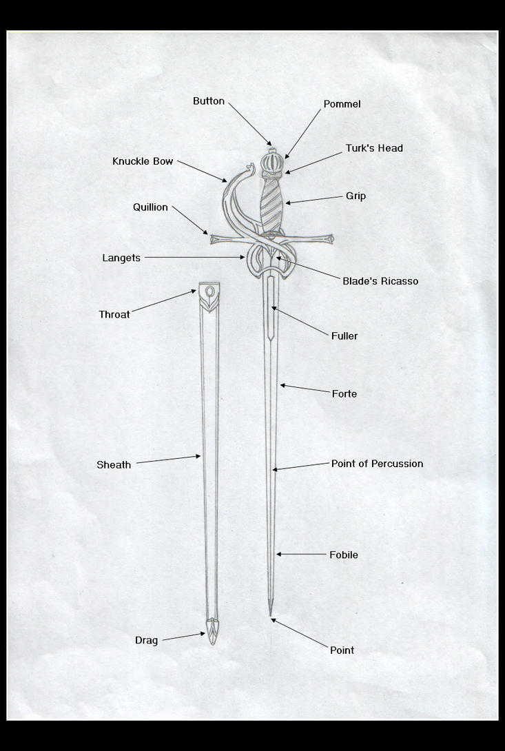 Swordmaking Anatomy: Rapier by chioky on DeviantArt