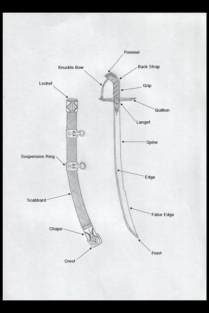 Swordmaking Anatomy: Saber by chioky on DeviantArt