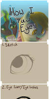 How I Draw: Eyes