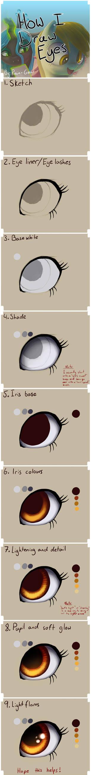 How I Draw: Eyes