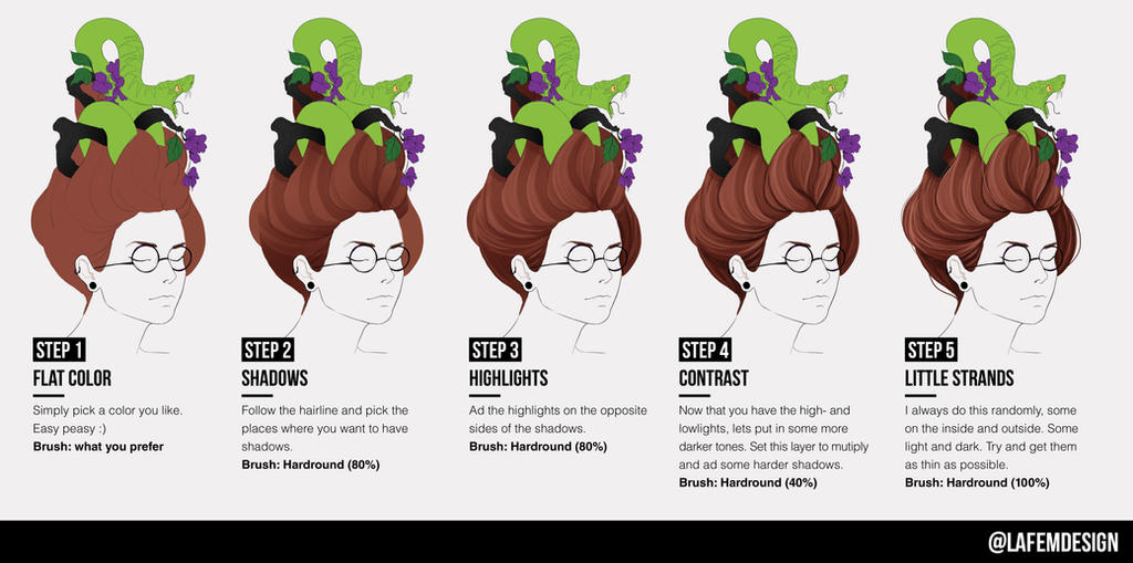 Tutorial: How to color hair by LaFem