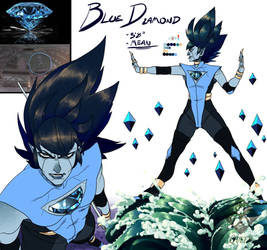 Fanon Blue Diamond Concepts