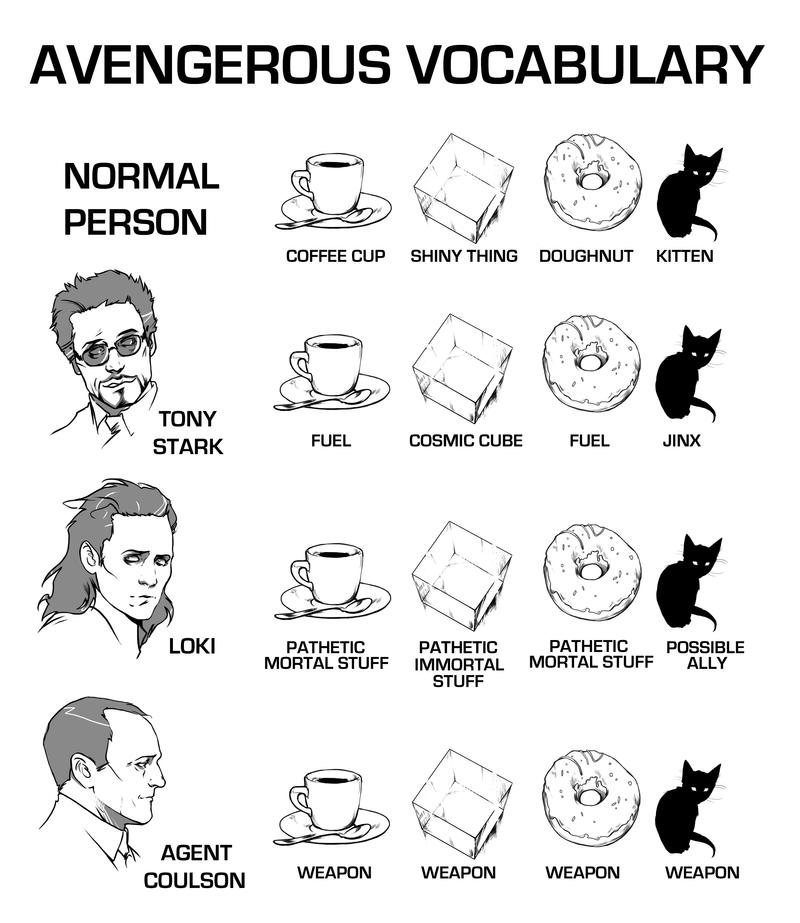 #AvengerousVocabulary by erebus-odora