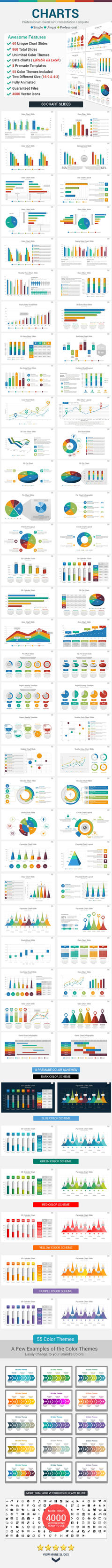 Data Charts PowerPoint Presentation Template by yekpix