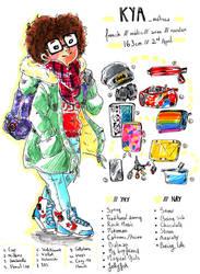 Meet The -artist- by wonder-kya