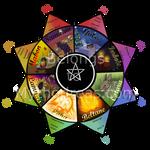 Wheel of the Year Calendar
