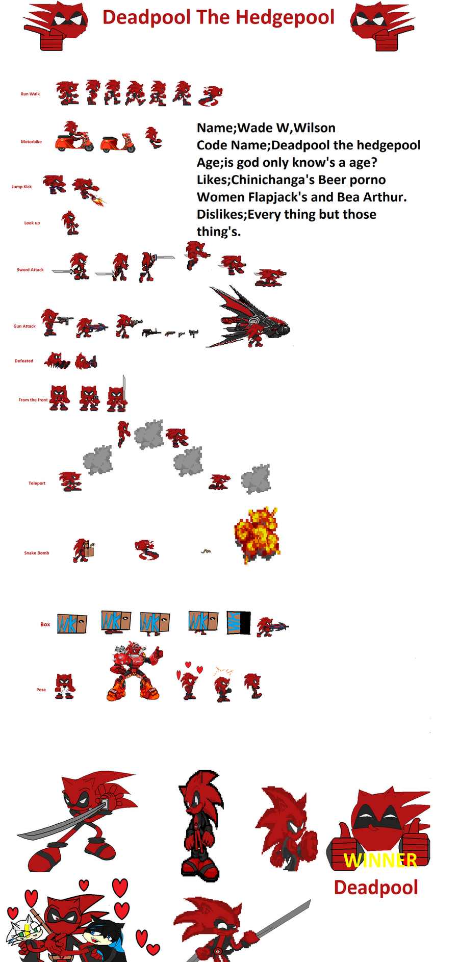 deadpool the hedgepool sprites by windknight360