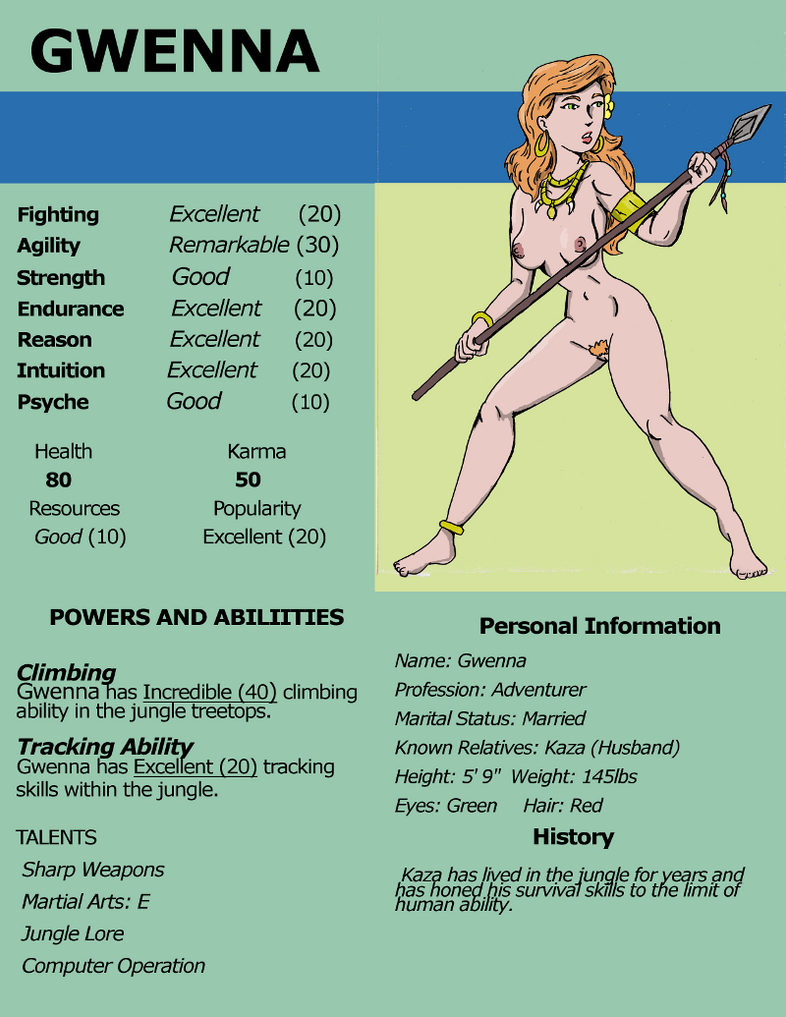 Gwenna RPG stats by jay042