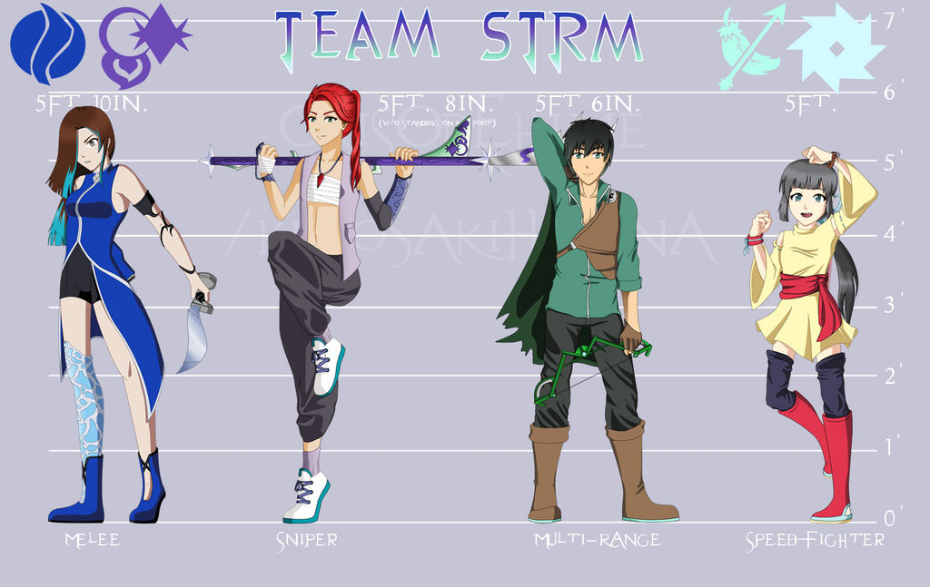 RWBY OCs - Team STRM by OriSODEhime on DeviantArt