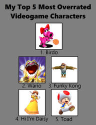 Overrated characters meme. by MTP02