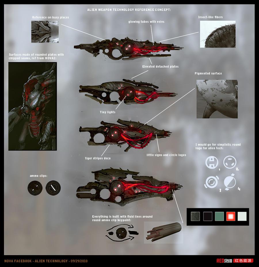 alien guns by sobaku-chiuchiu