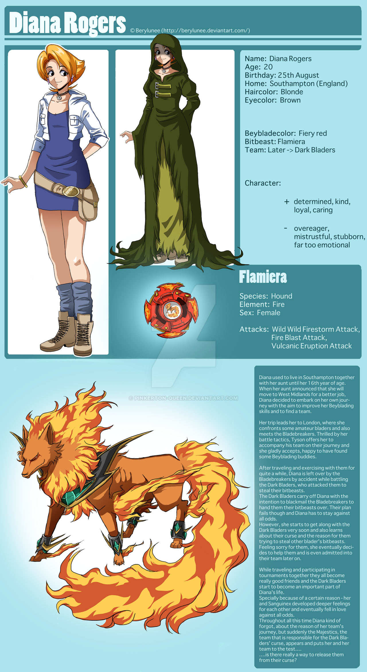 beybladerelated on characterprofiles deviantart