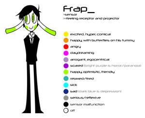 Frap ref sheet