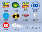 Pixar Desktop Wallpaper 4:3