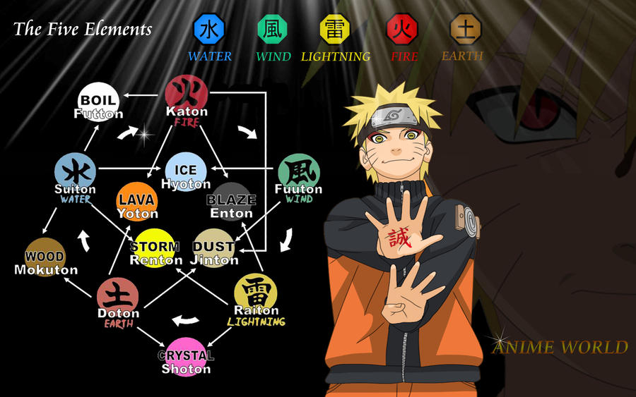 in different world with naruto system pdf