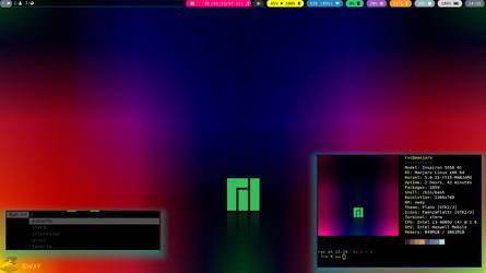 Swayshot - my current swaywm setup by rvc-2011