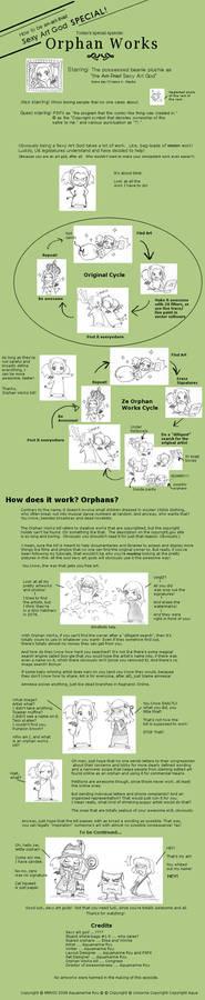 + Orphan Works +