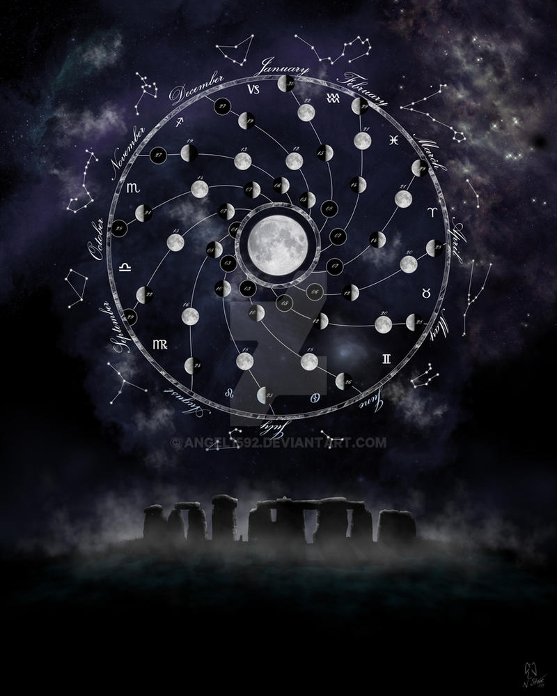 Moon Calendar 2008 by angel1592