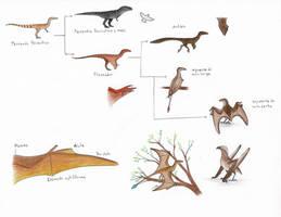 Wyvern Evolution